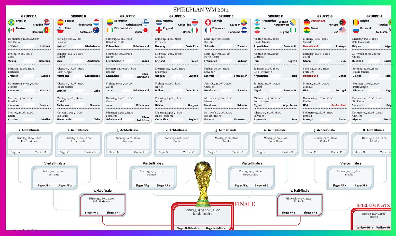 fussball tabelle deutschland